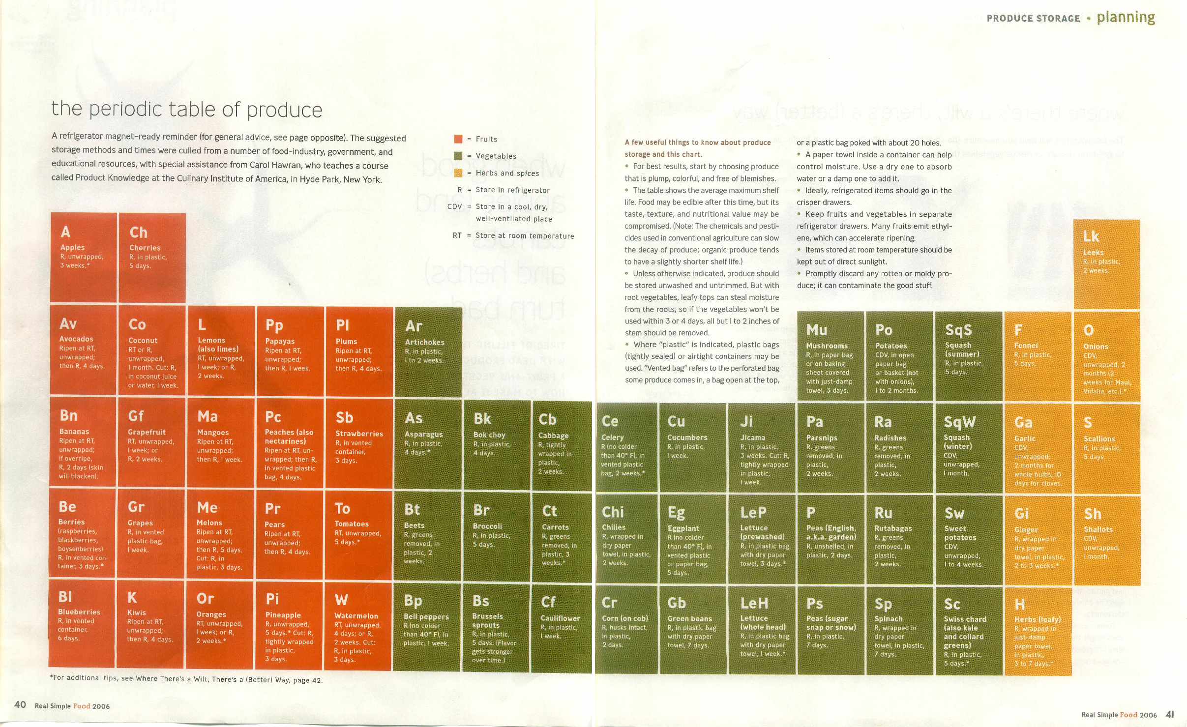 The Periodic Table Of Produce A Guide To Storing Fresh Produce Food